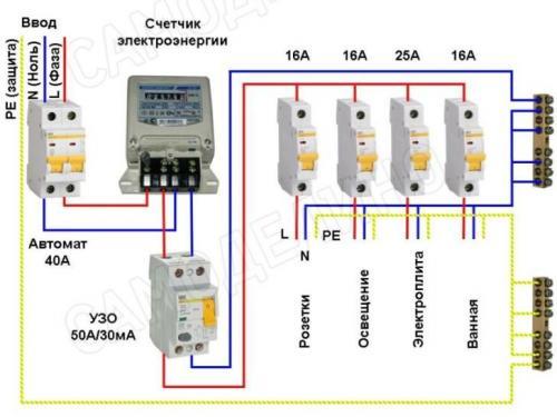 Как правильно подключить узо и автоматы в частном доме. Практические схемы монтажа в однофазной сети с заземлением