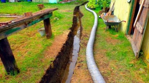 Дренажная канава вдоль дороги. Дренажная канава: плюсы и минусы открытой системы отвода воды